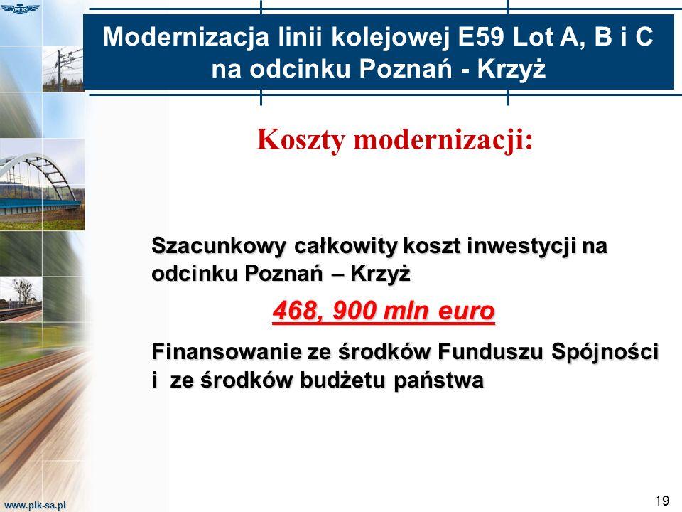 www.plk-sa.pl 19 Koszty modernizacji: Szacunkowy całkowity koszt inwestycji na odcinku Poznań – Krzyż 468, 900 mln euro 468, 900 mln euro Finansowanie