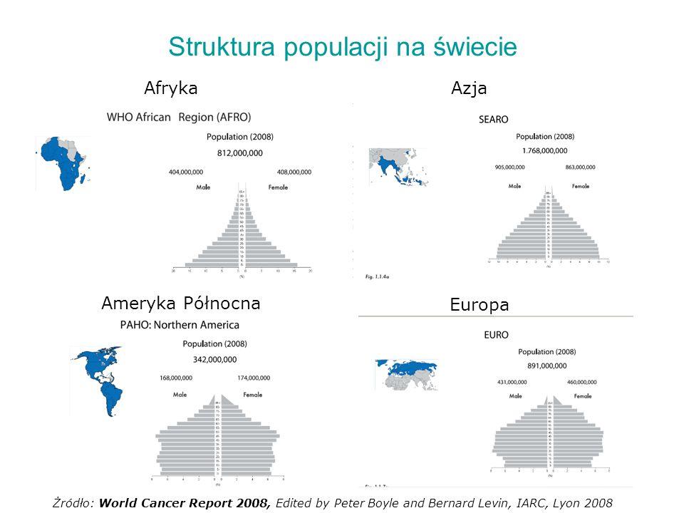 Struktura populacji na świecie AfrykaAzja Ameryka Północna Europa Żródło: World Cancer Report 2008, Edited by Peter Boyle and Bernard Levin, IARC, Lyo