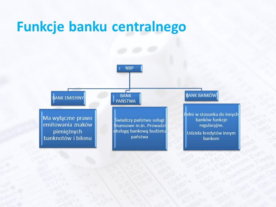 Funkcje banku centralnego NBP BANK EMISYJNY BANK PAŃSTWA BANK BANKÓW Ma wyłączne prawo emitowania znaków pieniężnych banknotów i bilonu Świadczy państwu usługi finansowe m.in.
