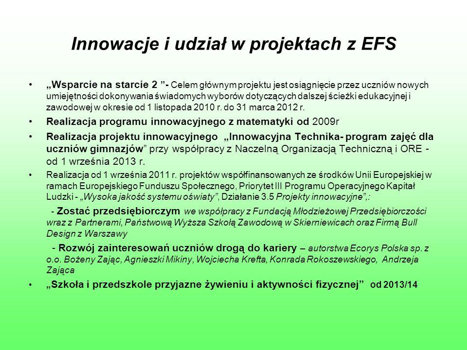 """Innowacje i udział w projektach z EFS """"Wsparcie na starcie 2 - Celem głównym projektu jest osiągnięcie przez uczniów nowych umiejętności dokonywania świadomych wyborów dotyczących dalszej ścieżki edukacyjnej i zawodowej w okresie od 1 listopada 2010 r."""