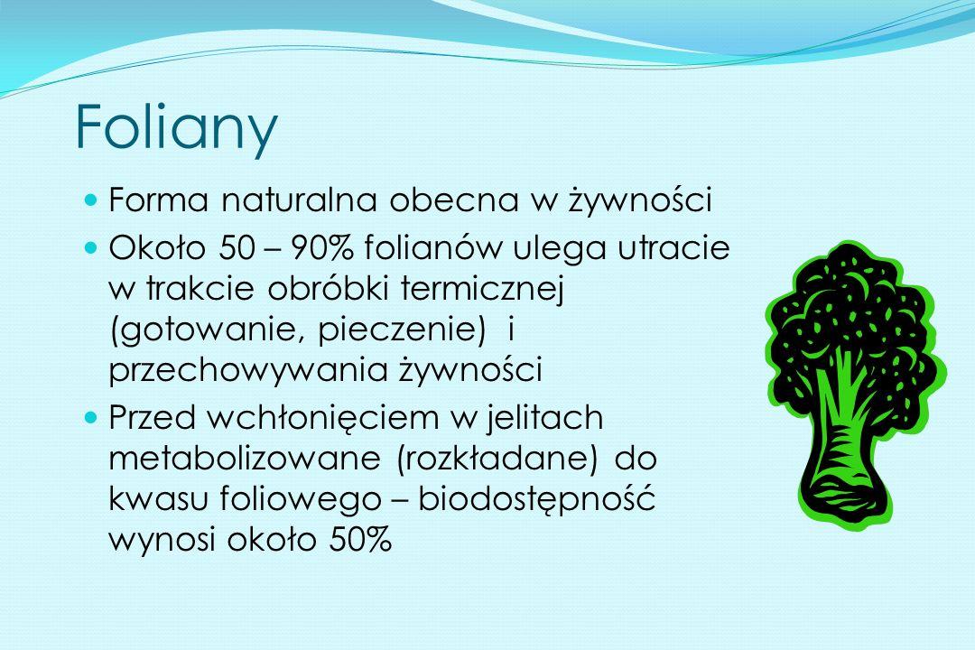Foliany Forma naturalna obecna w żywności Około 50 – 90% folianów ulega utracie w trakcie obróbki termicznej (gotowanie, pieczenie) i przechowywania żywności Przed wchłonięciem w jelitach metabolizowane (rozkładane) do kwasu foliowego – biodostępność wynosi około 50%