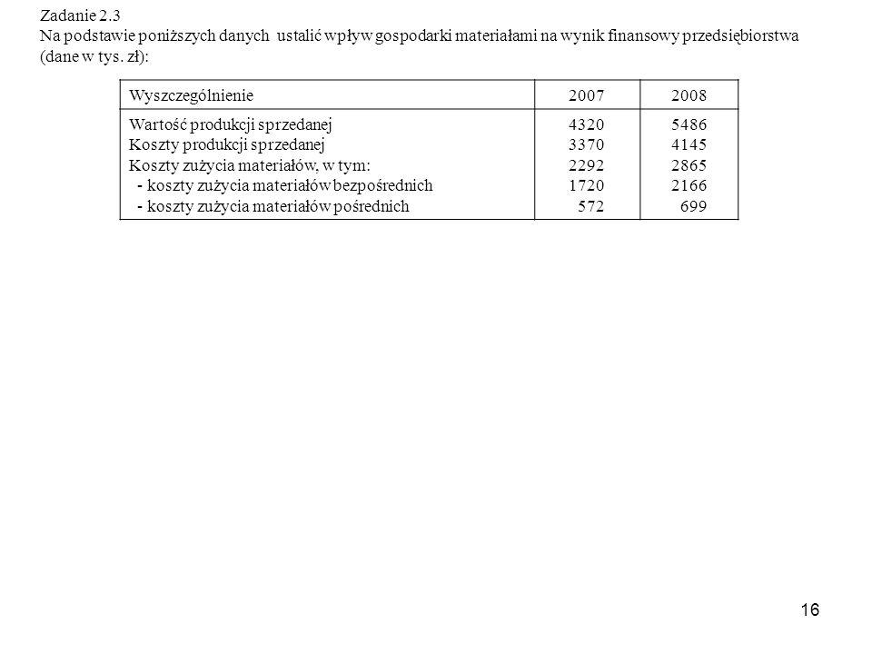 16 Zadanie 2.3 Na podstawie poniższych danych ustalić wpływ gospodarki materiałami na wynik finansowy przedsiębiorstwa (dane w tys.
