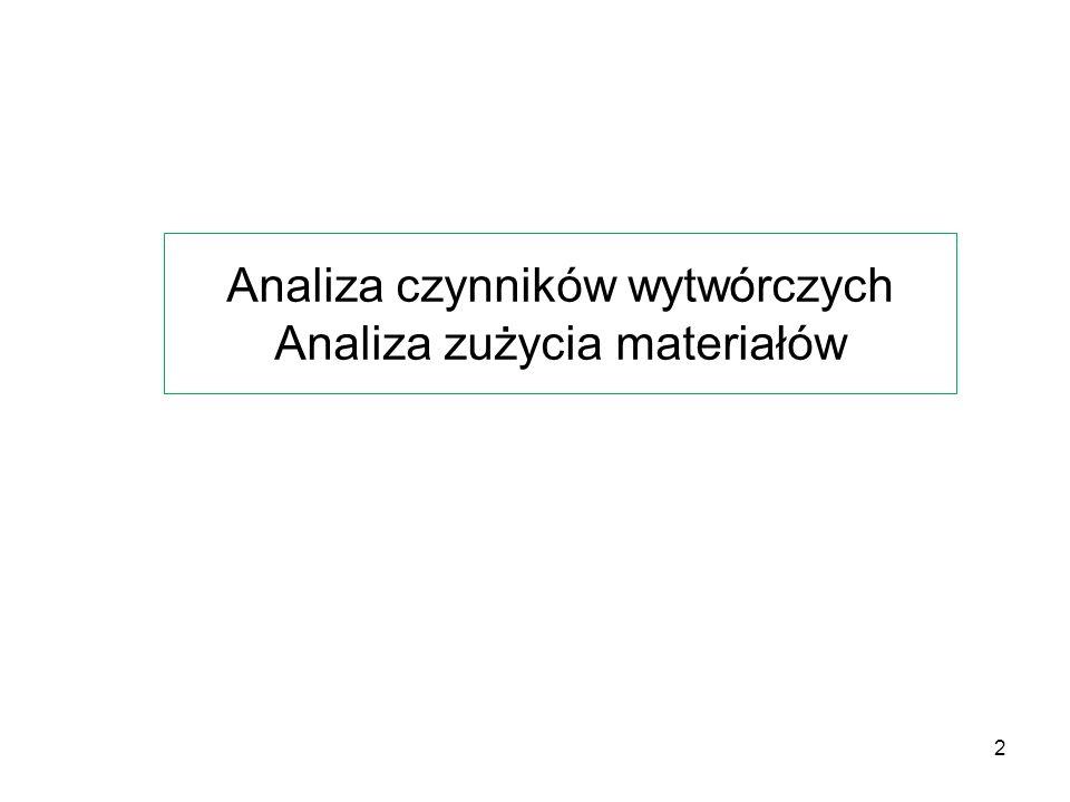 2 Analiza czynników wytwórczych Analiza zużycia materiałów