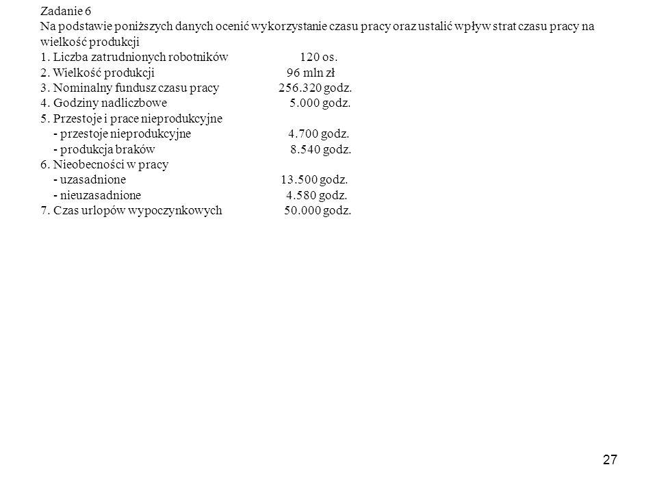 27 Zadanie 6 Na podstawie poniższych danych ocenić wykorzystanie czasu pracy oraz ustalić wpływ strat czasu pracy na wielkość produkcji 1.