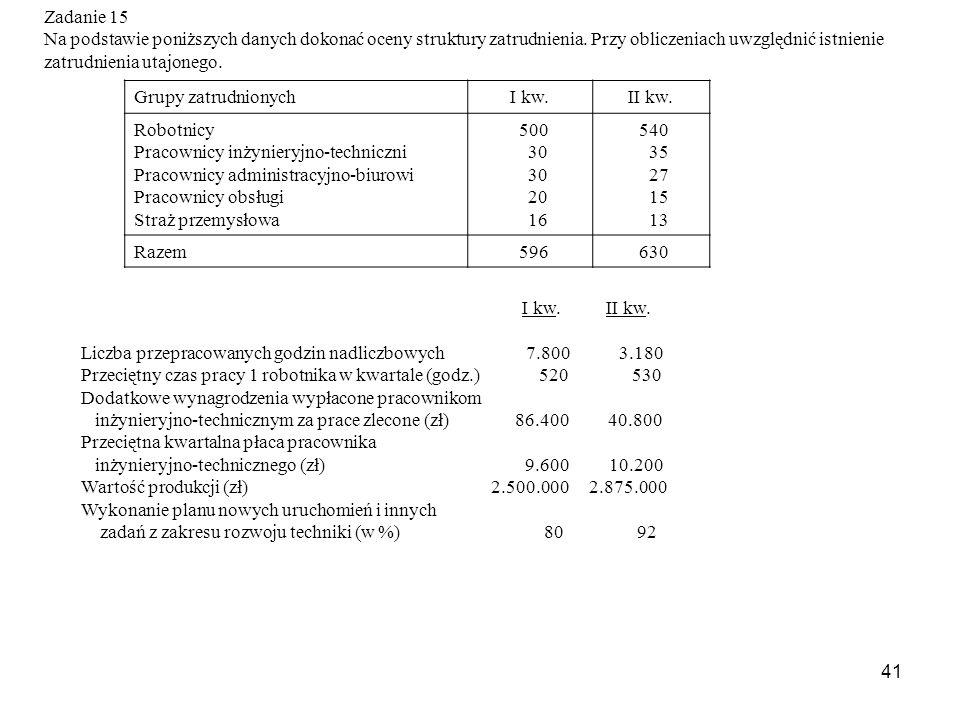 41 Zadanie 15 Na podstawie poniższych danych dokonać oceny struktury zatrudnienia.