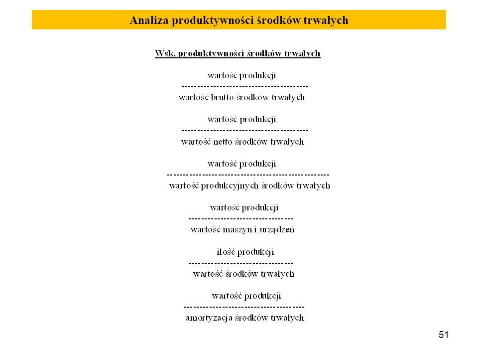 51 Analiza produktywności środków trwałych
