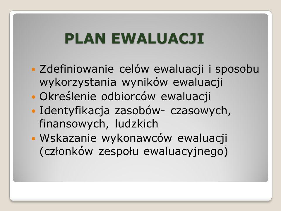 PLAN EWALUACJI Zdefiniowanie celów ewaluacji i sposobu wykorzystania wyników ewaluacji Określenie odbiorców ewaluacji Identyfikacja zasobów- czasowych, finansowych, ludzkich Wskazanie wykonawców ewaluacji (członków zespołu ewaluacyjnego)