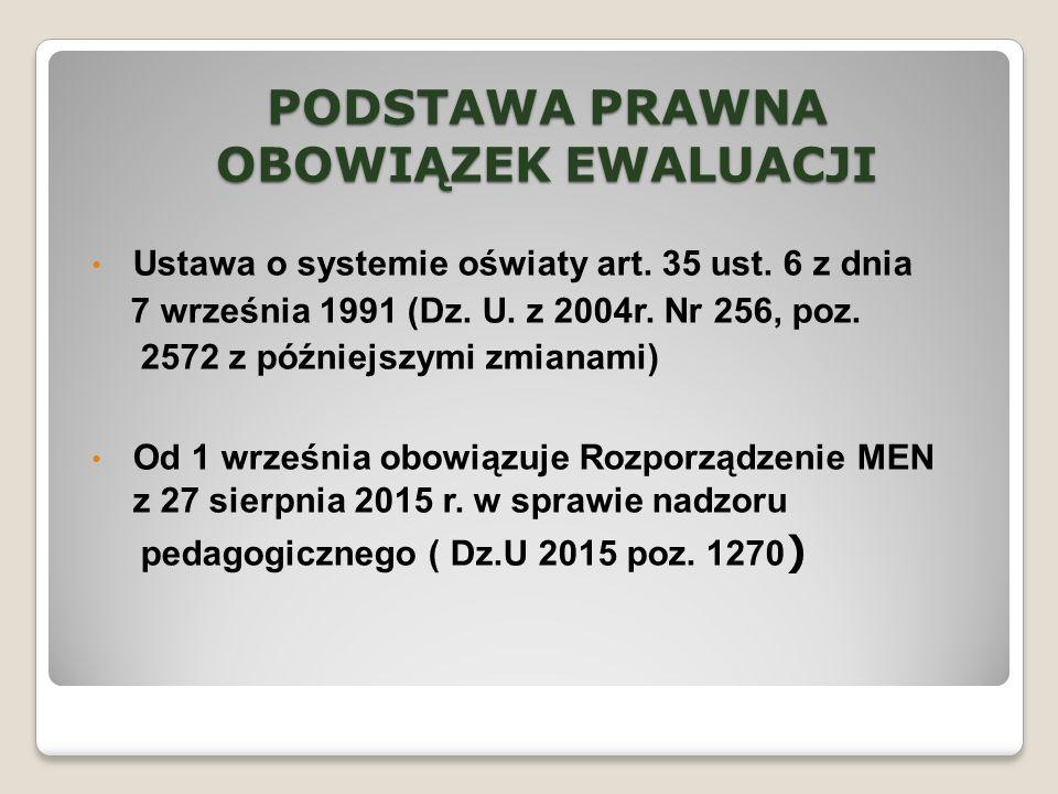 PODSTAWA PRAWNA OBOWIĄZEK EWALUACJI Ustawa o systemie oświaty art. 35 ust. 6 z dnia 7 września 1991 (Dz. U. z 2004r. Nr 256, poz. 2572 z późniejszymi