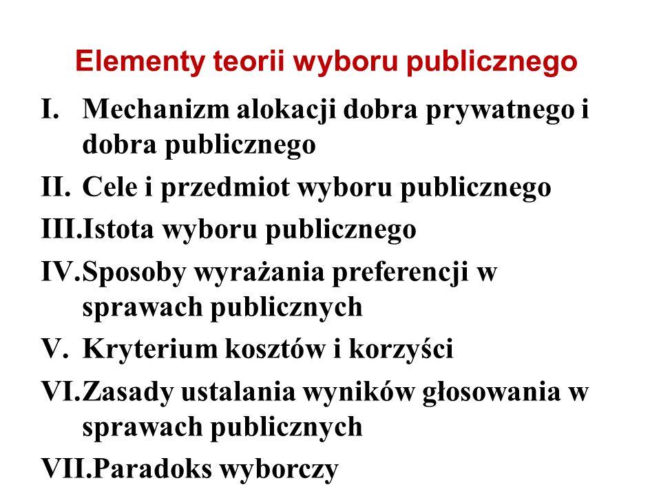 I.Mechanizm alokacji dobra prywatnego i dobra publicznego II.Cele i przedmiot wyboru publicznego III.Istota wyboru publicznego IV.Sposoby wyrażania preferencji w sprawach publicznych V.Kryterium kosztów i korzyści VI.Zasady ustalania wyników głosowania w sprawach publicznych VII.Paradoks wyborczy Elementy teorii wyboru publicznego