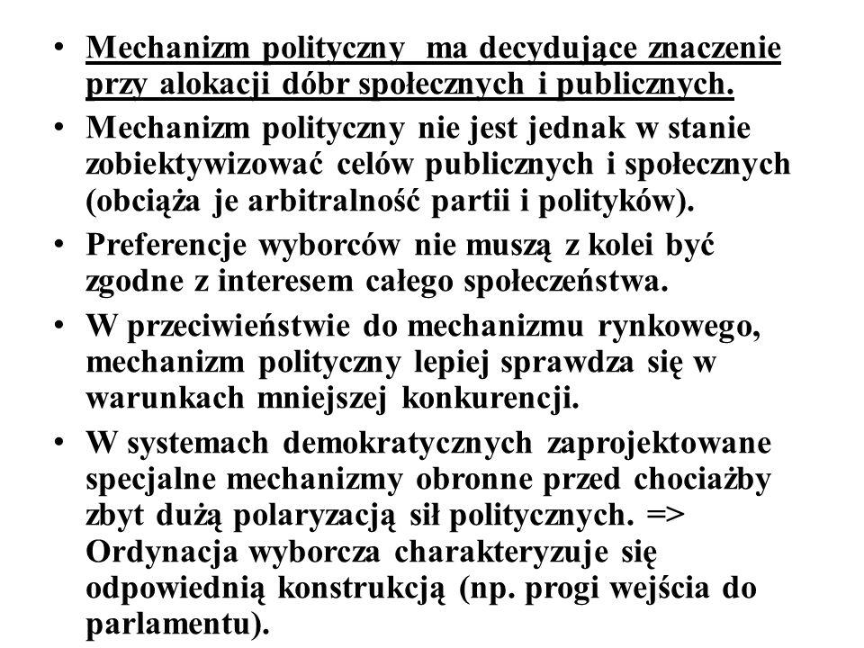 Mechanizm polityczny ma decydujące znaczenie przy alokacji dóbr społecznych i publicznych.