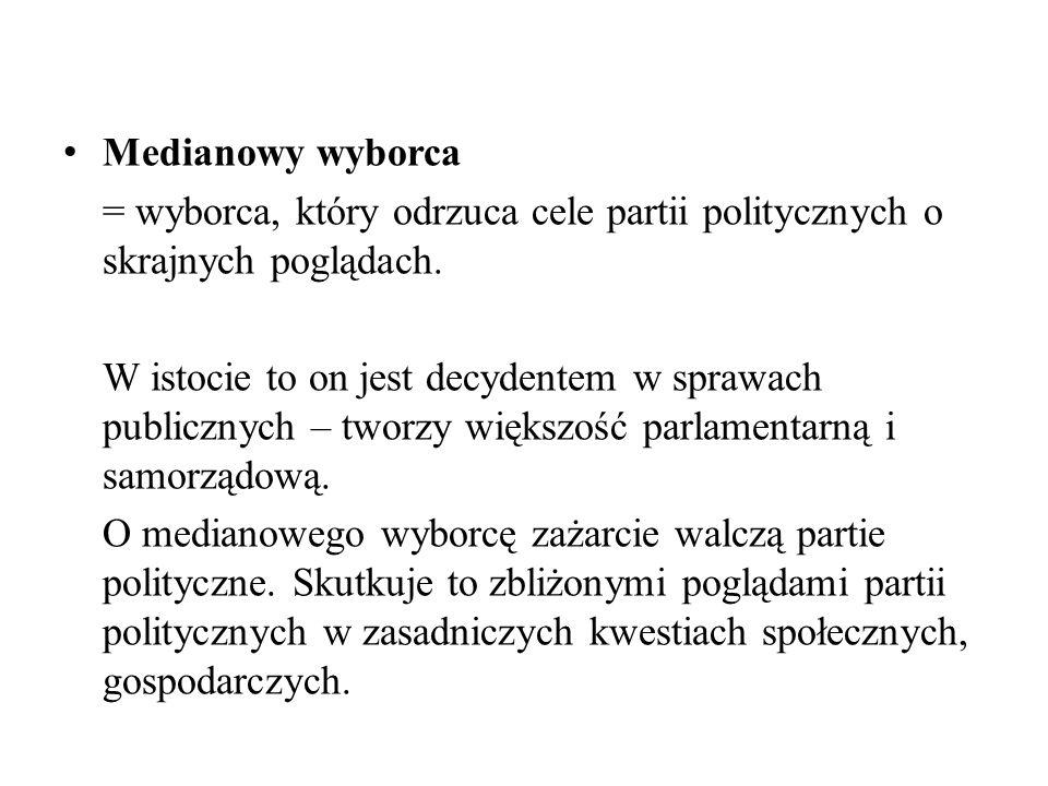 Medianowy wyborca = wyborca, który odrzuca cele partii politycznych o skrajnych poglądach.