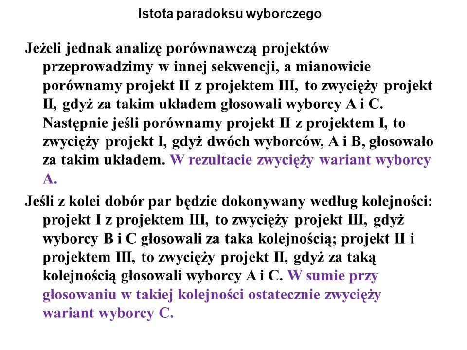 Istota paradoksu wyborczego Jeżeli jednak analizę porównawczą projektów przeprowadzimy w innej sekwencji, a mianowicie porównamy projekt II z projektem III, to zwycięży projekt II, gdyż za takim układem głosowali wyborcy A i C.