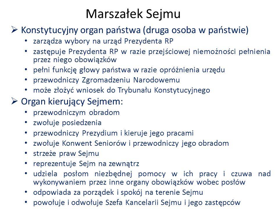 Marszałek Sejmu  Konstytucyjny organ państwa (druga osoba w państwie) zarządza wybory na urząd Prezydenta RP zastępuje Prezydenta RP w razie przejści