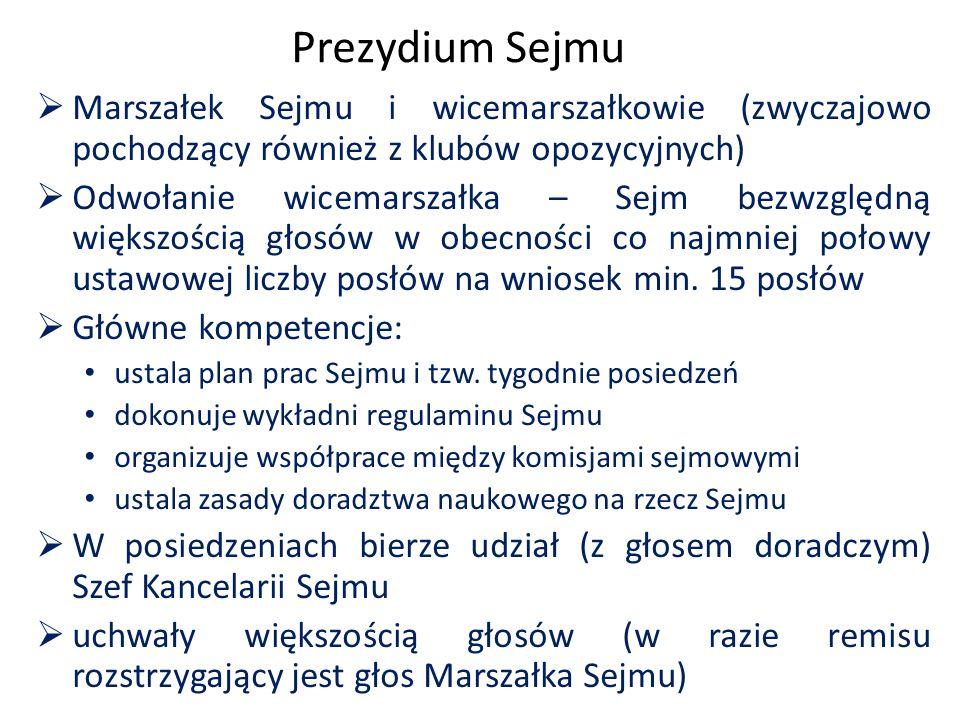 Prezydium Sejmu  Marszałek Sejmu i wicemarszałkowie (zwyczajowo pochodzący również z klubów opozycyjnych)  Odwołanie wicemarszałka – Sejm bezwzględną większością głosów w obecności co najmniej połowy ustawowej liczby posłów na wniosek min.