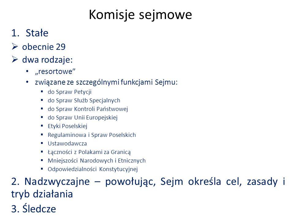 """Komisje sejmowe 1.Stałe  obecnie 29  dwa rodzaje: """"resortowe związane ze szczególnymi funkcjami Sejmu:  do Spraw Petycji  do Spraw Służb Specjalnych  do Spraw Kontroli Państwowej  do Spraw Unii Europejskiej  Etyki Poselskiej  Regulaminowa i Spraw Poselskich  Ustawodawcza  Łączności z Polakami za Granicą  Mniejszości Narodowych i Etnicznych  Odpowiedzialności Konstytucyjnej 2."""