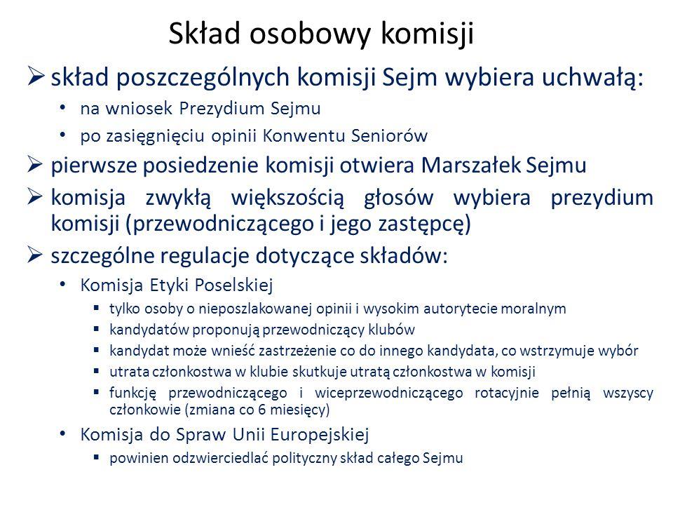 Skład osobowy komisji  skład poszczególnych komisji Sejm wybiera uchwałą: na wniosek Prezydium Sejmu po zasięgnięciu opinii Konwentu Seniorów  pierw