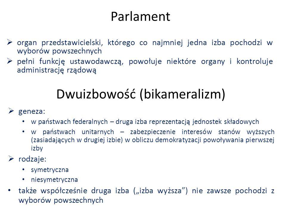  organ przedstawicielski, którego co najmniej jedna izba pochodzi w wyborów powszechnych  pełni funkcję ustawodawczą, powołuje niektóre organy i kon