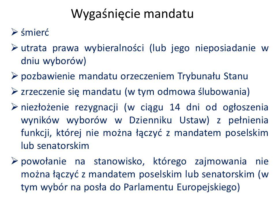 Wygaśnięcie mandatu  śmierć  utrata prawa wybieralności (lub jego nieposiadanie w dniu wyborów)  pozbawienie mandatu orzeczeniem Trybunału Stanu 
