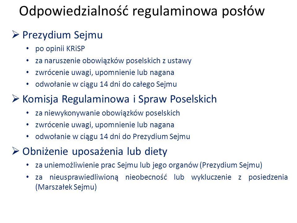 Odpowiedzialność regulaminowa posłów  Prezydium Sejmu po opinii KRiSP za naruszenie obowiązków poselskich z ustawy zwrócenie uwagi, upomnienie lub na