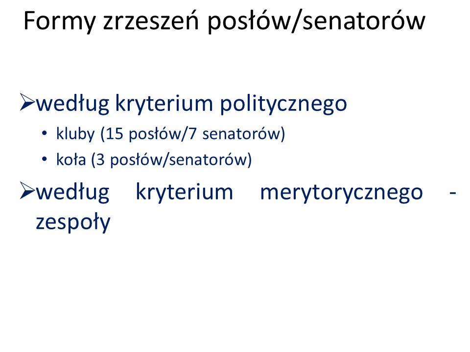 Formy zrzeszeń posłów/senatorów  według kryterium politycznego kluby (15 posłów/7 senatorów) koła (3 posłów/senatorów)  według kryterium merytorycznego - zespoły