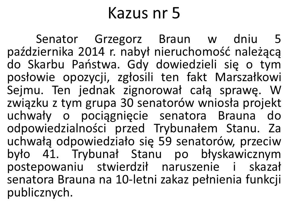 Senator Grzegorz Braun w dniu 5 października 2014 r. nabył nieruchomość należącą do Skarbu Państwa. Gdy dowiedzieli się o tym posłowie opozycji, zgłos