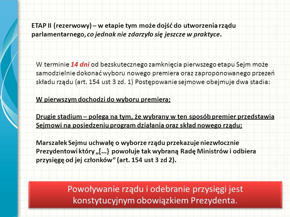 ETAP II (rezerwowy) – w etapie tym może dojść do utworzenia rządu parlamentarnego, co jednak nie zdarzyło się jeszcze w praktyce.