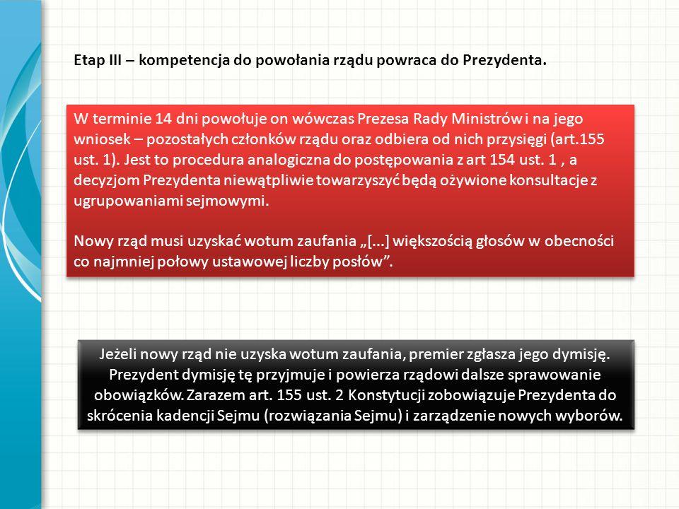Etap III – kompetencja do powołania rządu powraca do Prezydenta.