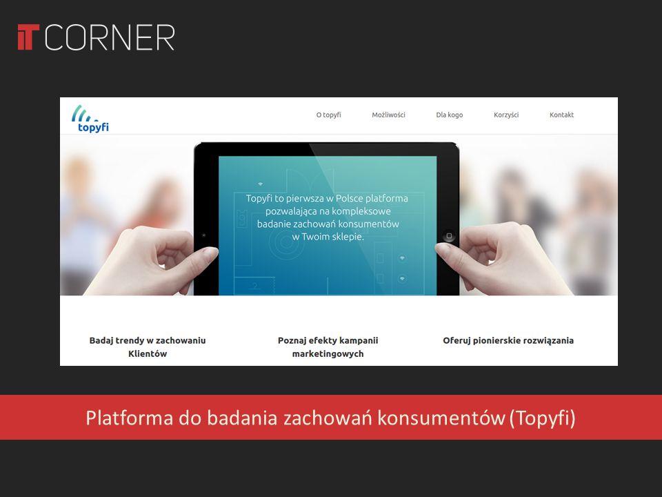 Platforma do badania zachowań konsumentów (Topyfi)