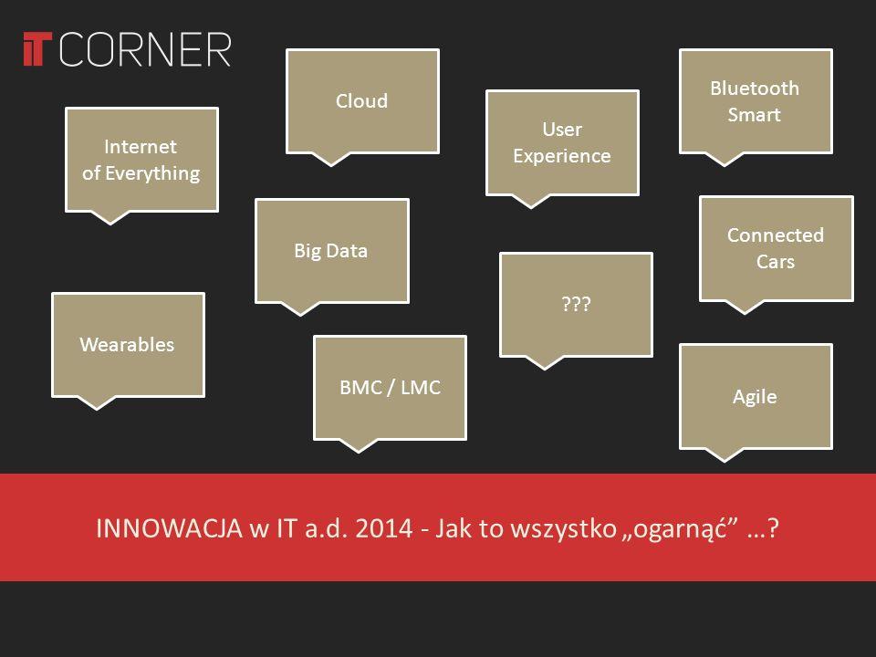 """INNOWACJA w IT a.d.2014 - Jak to wszystko """"ogarnąć …."""