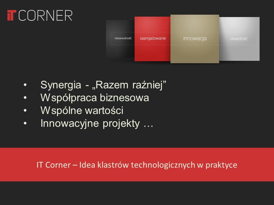 office@itcorner.org.pl * Zdjęcia wykorzystane w prezentacji na licencji public domain na podstawie Wikimedia Commons Zapraszamy do współpracy .