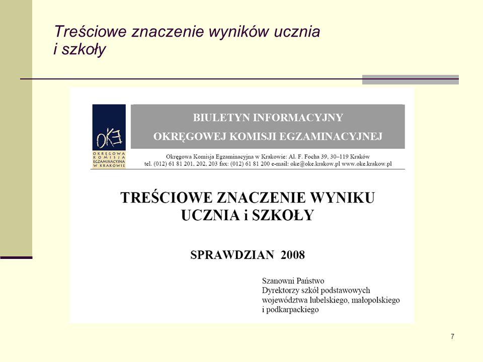 8 Informacja o wynikach sprawdzianu w klasach VI szkół podstawowych w 2008 roku OKE w Krakowie