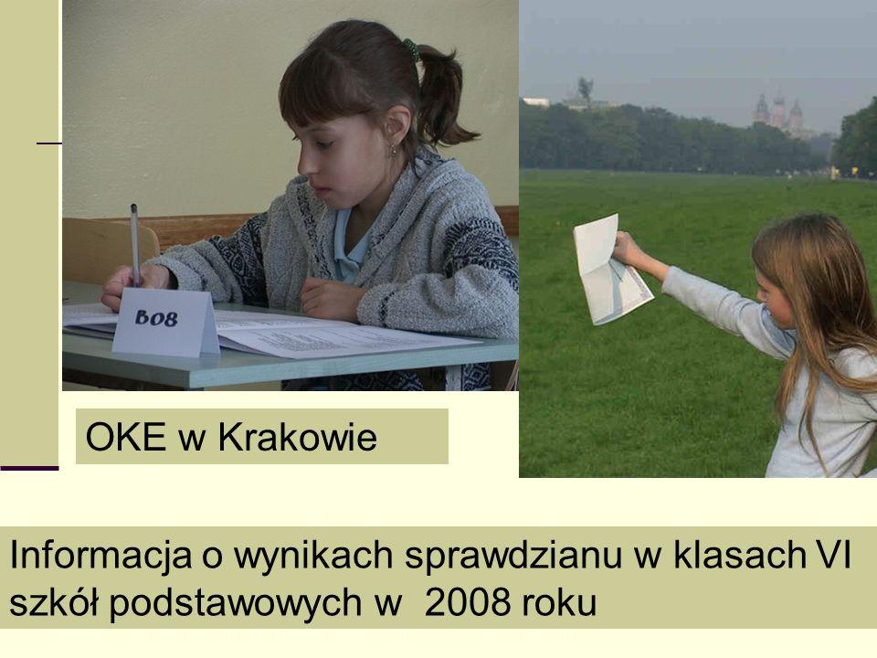 9 Liczba szkół w 2008 r.