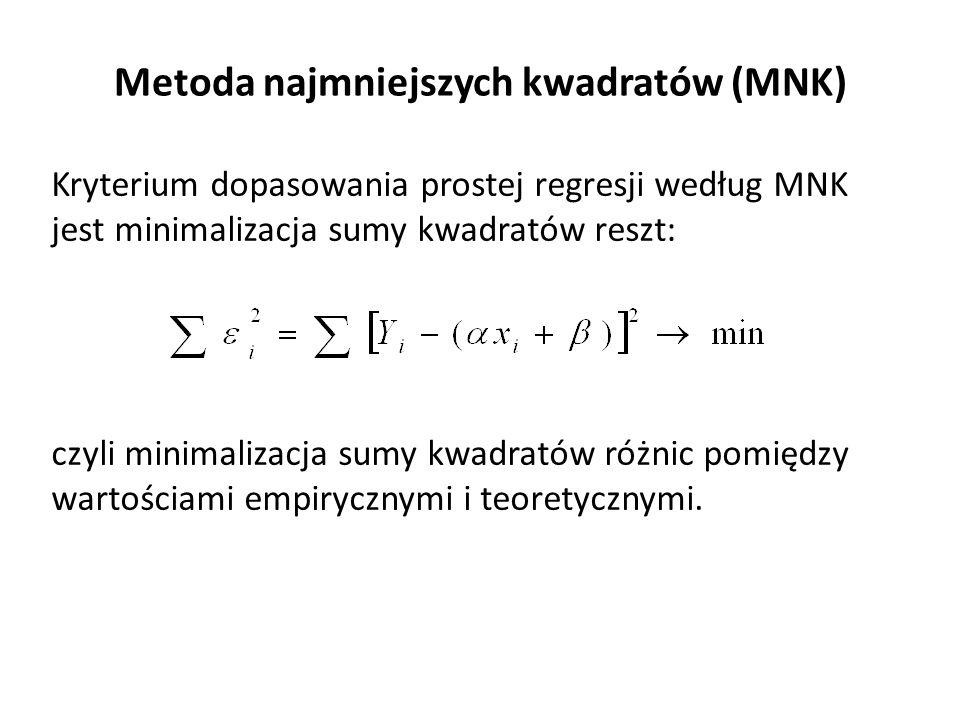 Metoda najmniejszych kwadratów (MNK) Kryterium dopasowania prostej regresji według MNK jest minimalizacja sumy kwadratów reszt: czyli minimalizacja sumy kwadratów różnic pomiędzy wartościami empirycznymi i teoretycznymi.