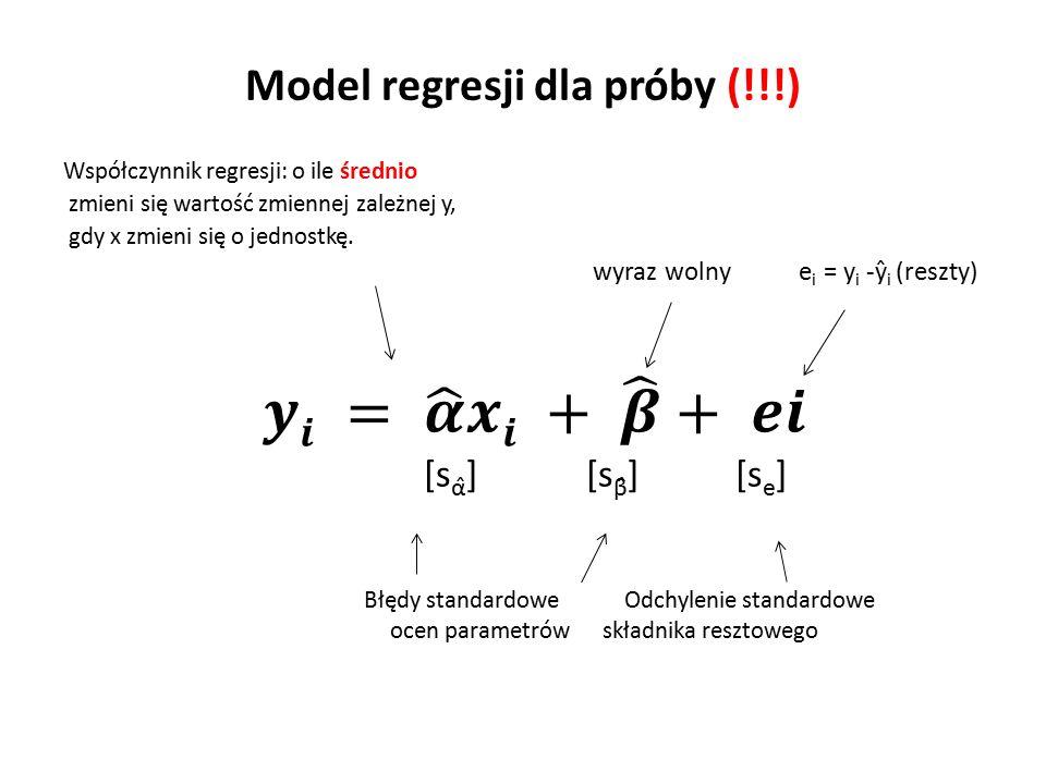 Model regresji dla próby (!!!)