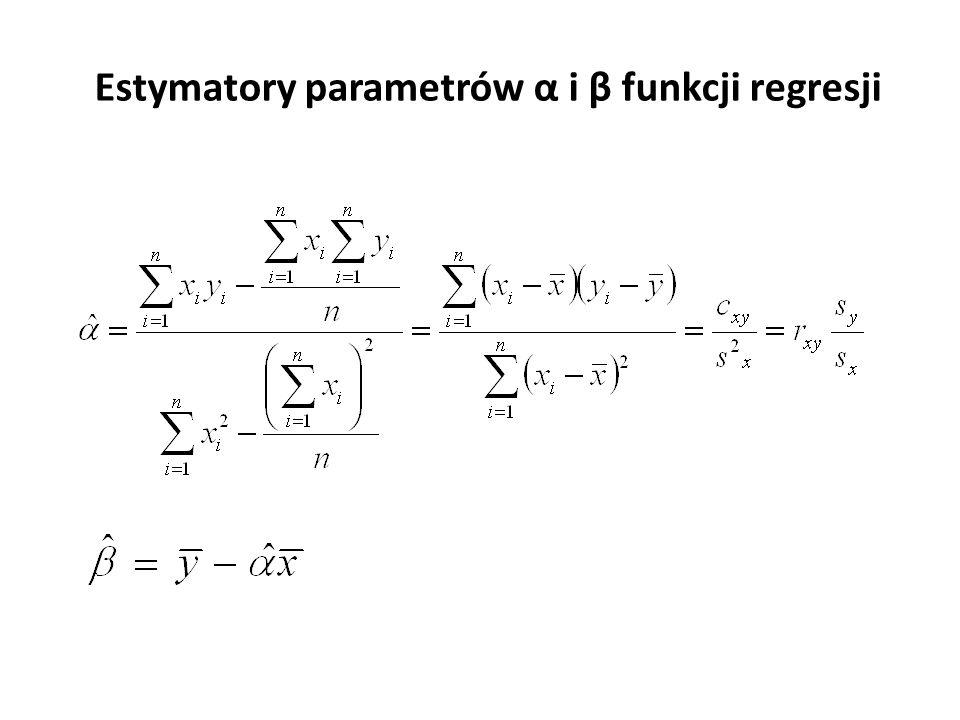 Estymatory parametrów α i β funkcji regresji