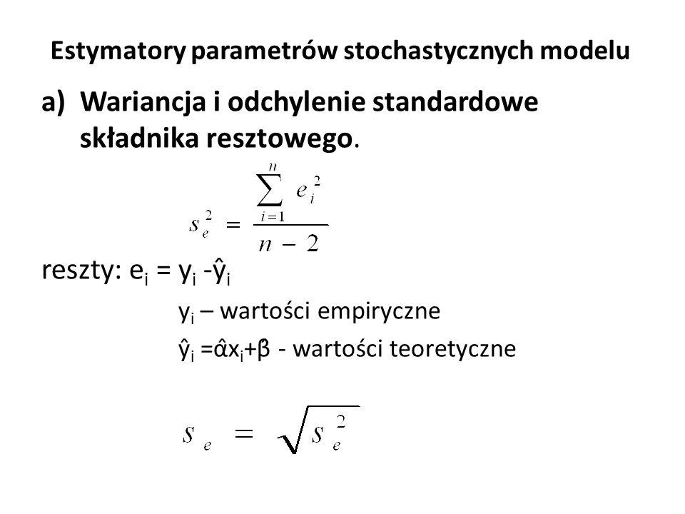 Estymatory parametrów stochastycznych modelu a)Wariancja i odchylenie standardowe składnika resztowego.