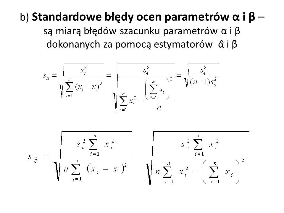 b) Standardowe błędy ocen parametrów α i β – są miarą błędów szacunku parametrów α i β dokonanych za pomocą estymatorów α̂ i β̂