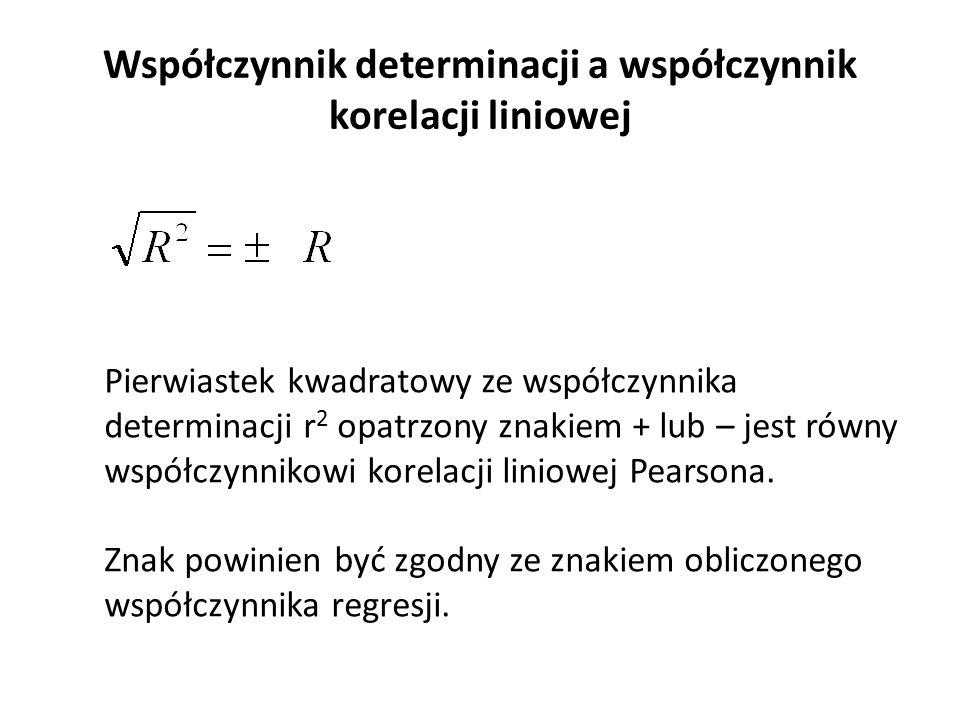 Współczynnik determinacji a współczynnik korelacji liniowej Pierwiastek kwadratowy ze współczynnika determinacji r 2 opatrzony znakiem + lub – jest równy współczynnikowi korelacji liniowej Pearsona.