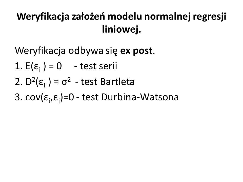 Weryfikacja założeń modelu normalnej regresji liniowej.