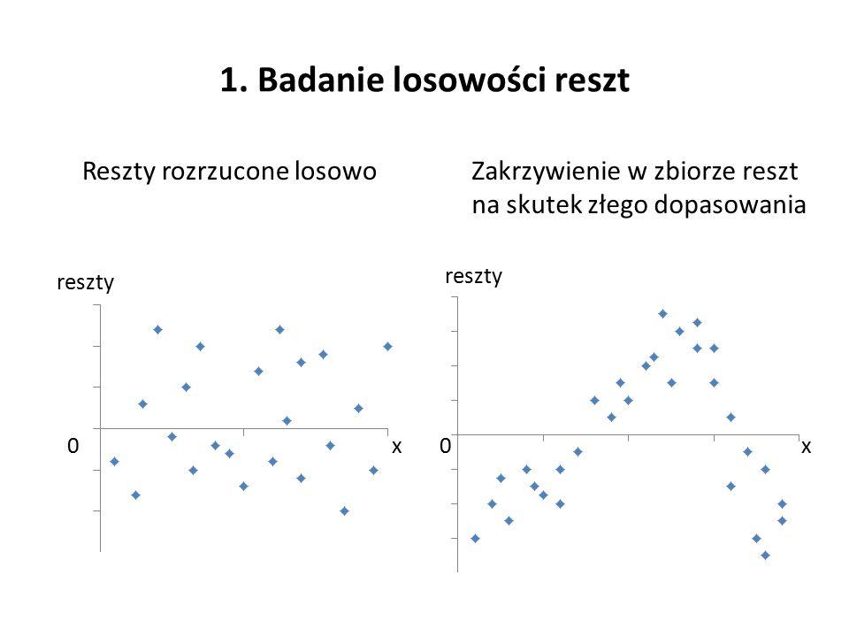 1. Badanie losowości reszt Reszty rozrzucone losowo reszty 0 x Zakrzywienie w zbiorze reszt na skutek złego dopasowania reszty 0 x