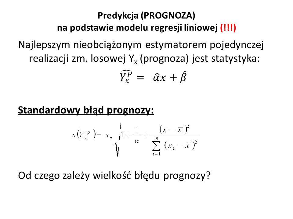 Predykcja (PROGNOZA) na podstawie modelu regresji liniowej (!!!)
