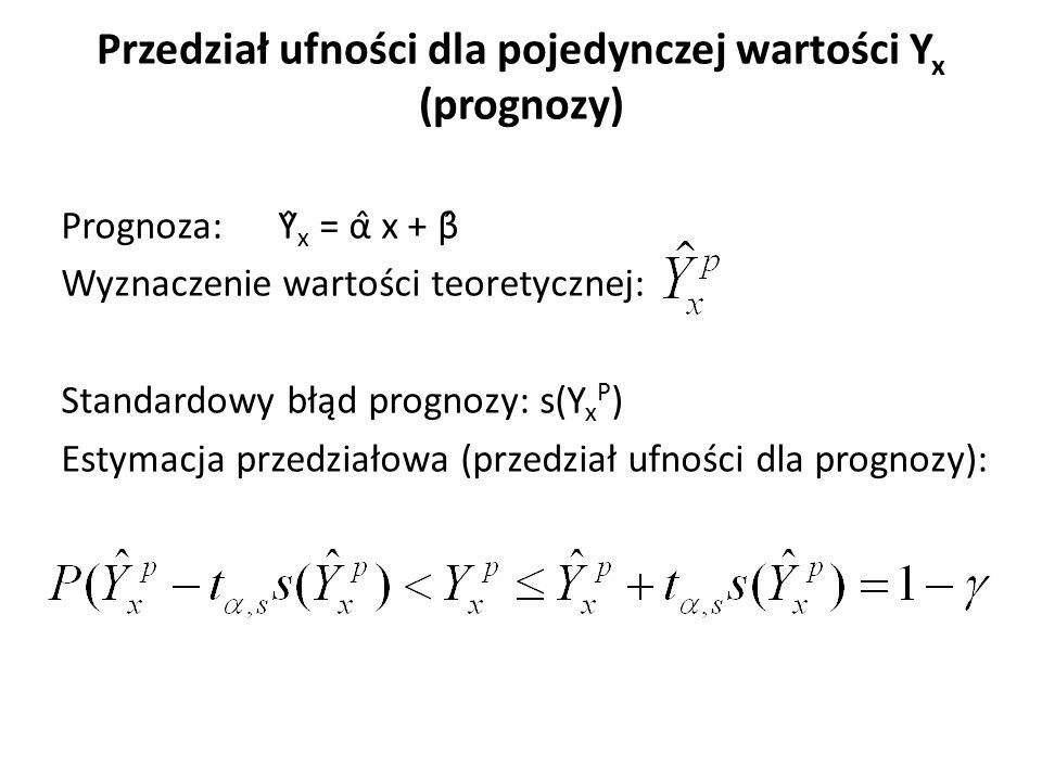 Przedział ufności dla pojedynczej wartości Y x (prognozy) Prognoza: Ŷ x = α̂ x + β̂ Wyznaczenie wartości teoretycznej: Standardowy błąd prognozy: s(Y x P ) Estymacja przedziałowa (przedział ufności dla prognozy):