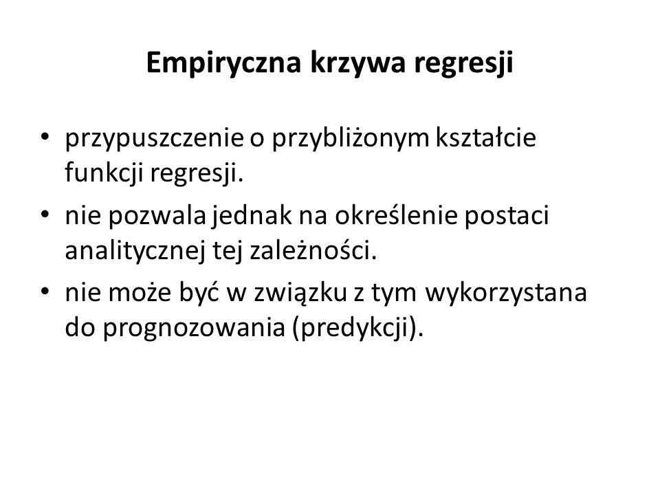 Empiryczna krzywa regresji przypuszczenie o przybliżonym kształcie funkcji regresji.