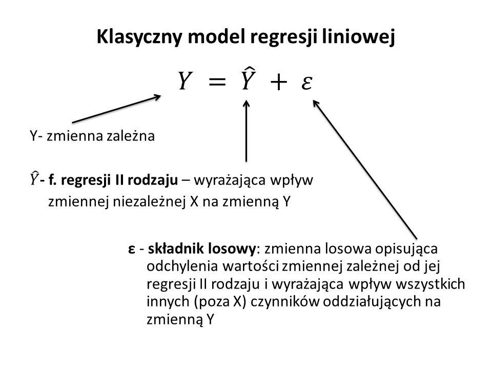 Klasyczny model regresji liniowej
