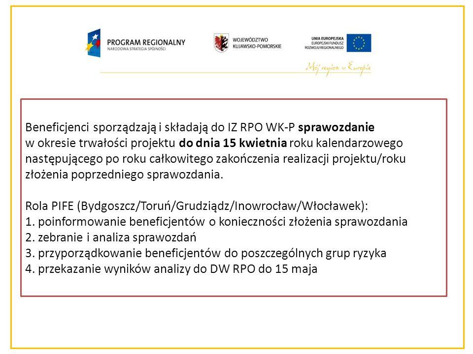 Beneficjenci sporządzają i składają do IZ RPO WK-P sprawozdanie w okresie trwałości projektu do dnia 15 kwietnia roku kalendarzowego następującego po roku całkowitego zakończenia realizacji projektu/roku złożenia poprzedniego sprawozdania.