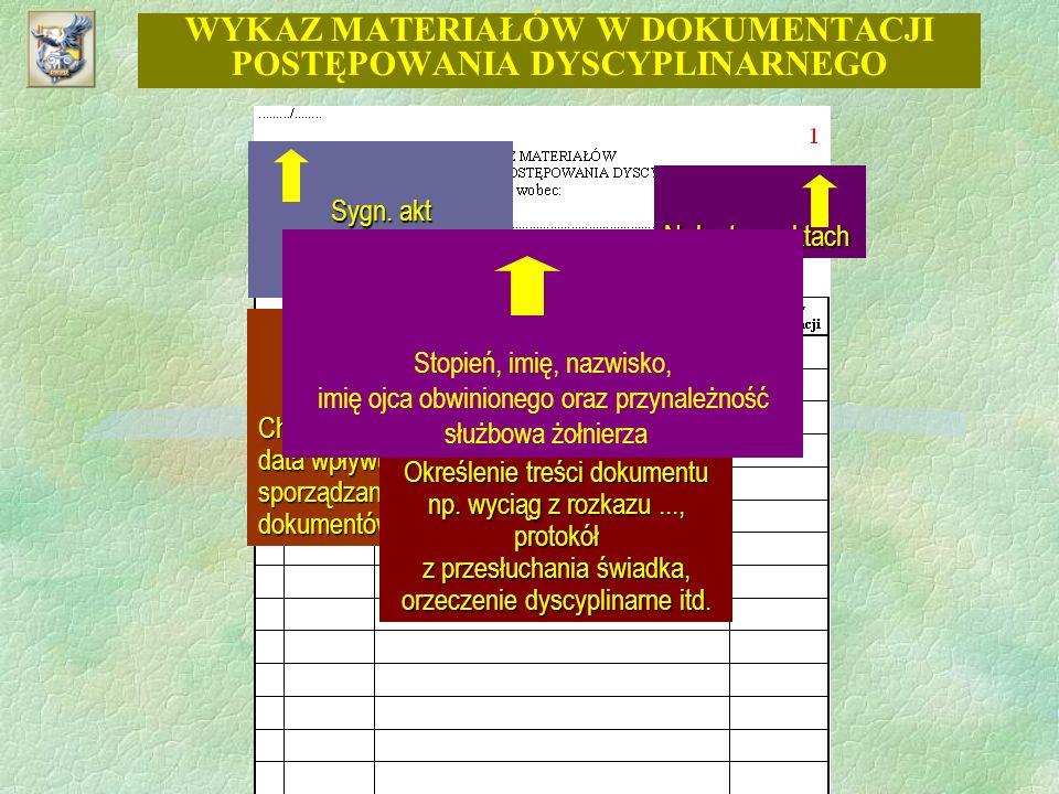 WYKAZ MATERIAŁÓW W DOKUMENTACJI POSTĘPOWANIA DYSCYPLINARNEGO Chronologicznie data wpływu lub sporządzania dokumentów Nr karty w aktach Określenie treści dokumentu np.