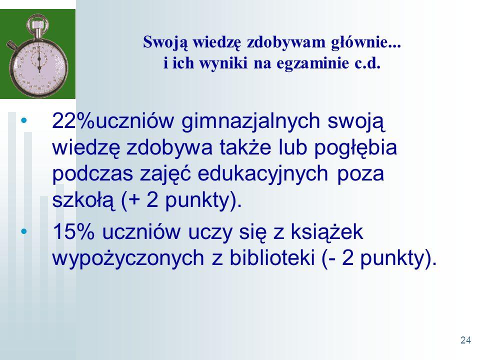 24 Swoją wiedzę zdobywam głównie... i ich wyniki na egzaminie c.d.