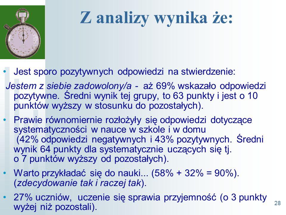 28 Z analizy wynika że: Jest sporo pozytywnych odpowiedzi na stwierdzenie: Jestem z siebie zadowolony/a - aż 69% wskazało odpowiedzi pozytywne.