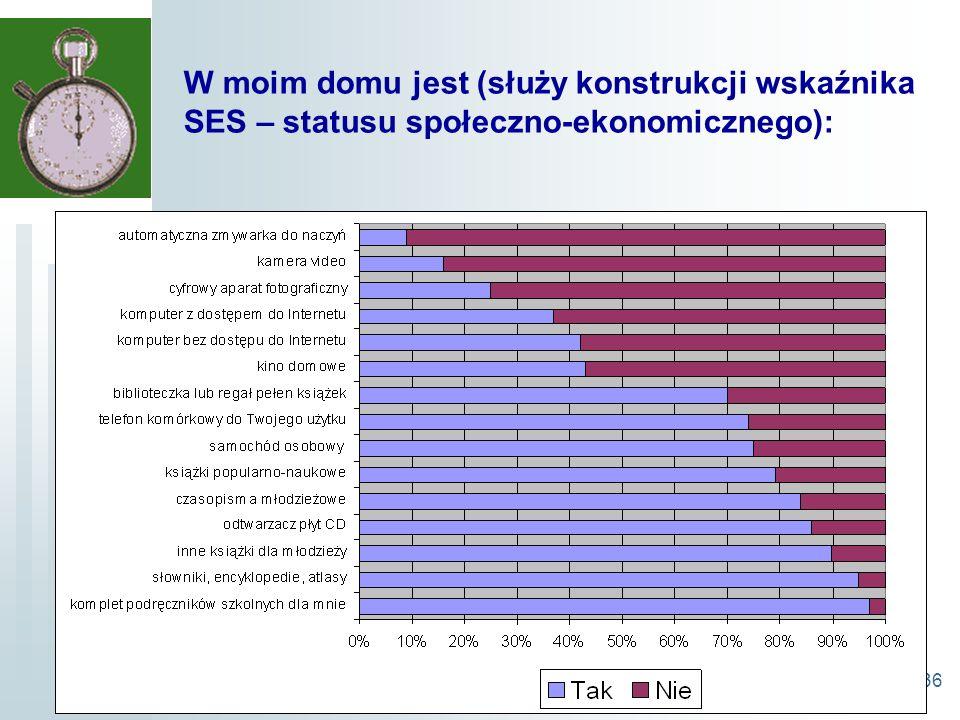 36 W moim domu jest (służy konstrukcji wskaźnika SES – statusu społeczno-ekonomicznego):