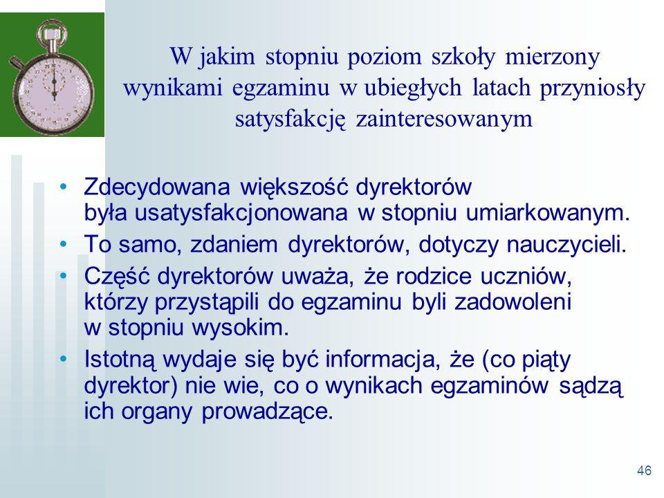 46 W jakim stopniu poziom szkoły mierzony wynikami egzaminu w ubiegłych latach przyniosły satysfakcję zainteresowanym Zdecydowana większość dyrektorów była usatysfakcjonowana w stopniu umiarkowanym.